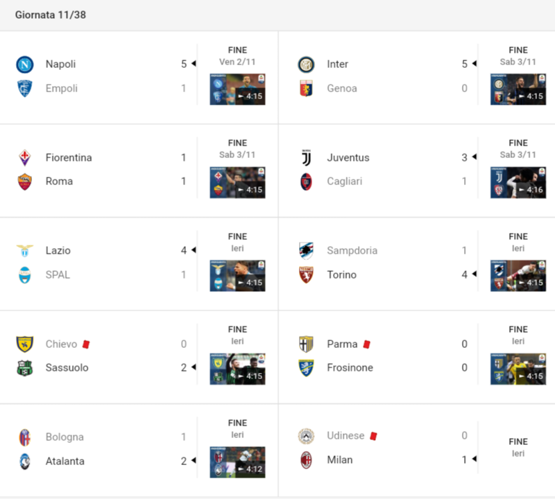 Calendario Risultati Serie A.Calendario Risultati Classifica Serie A 2018 2019 Page 2